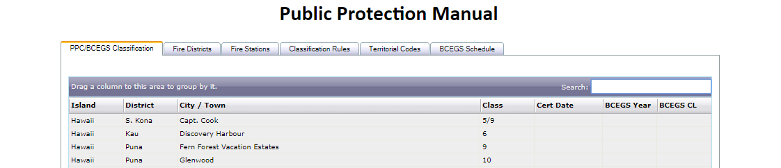 Public Protection Classification